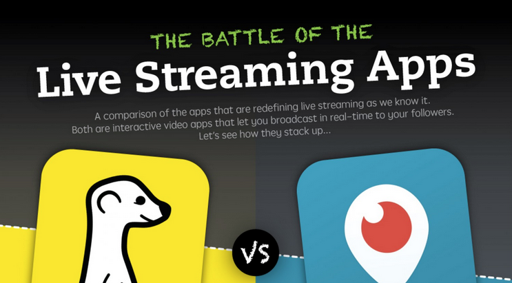 Meerkat VS Periscope: Who Will Win?